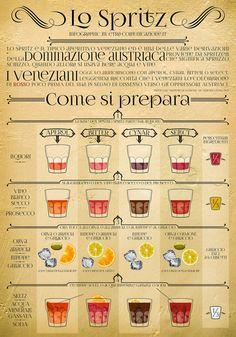 Questa infografica è dedicata allo Spritz Veneziano.This infographic is dedicated to the Venetian Spritz. Italian Cocktails, Vodka Cocktails, Cocktail Drinks, Cocktail Recipes, Cocktails 2017, Spritz Recipe, Pub Vintage, Vintage Italian, Italian Recipes