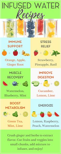 6 nutrient-filled recipes for infused water - beverages_Aro . - 6 nutrient-filled recipes for infused water – beverages_flavored water – # - Infused Water Recipes, Fruit Infused Water, Infused Waters, Water With Fruit, Flavored Waters, Water Infusion Recipes, Water Detox Recipes, Detox Tips, Detox Fruit Water