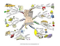 Book of Your Life Mind Map | Mind Map Art