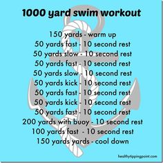 Just Keep Swimmin' 1000 yard swim workout from @Caitlin Boyle