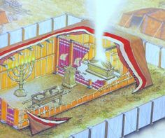 The Rose Tabernacle Book illustrates the interior of the Tabernacle of Moses.