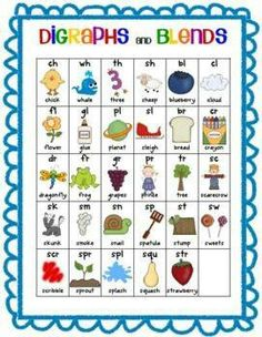 Digraphs& Blends