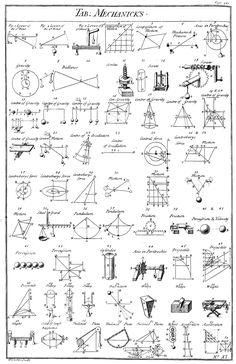 Fizik Ders notları – Fiziğin Alt Dalları Bu içerik KpssDelisi.com 'dan alınmıştır : http://kpssdelisi.com/question/fizigin-alt-dallari/ #mekanik #fizik #lise