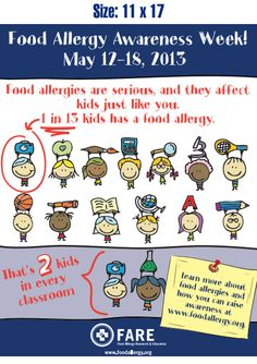 Food Allergy Awareness Week is May 12-18, 2013! Free Resources from FARE.