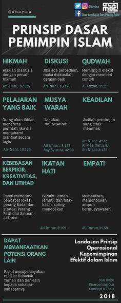 Hijrah Islam, Islam Religion, Quran Verses, Quran Quotes, Muslim Quotes, Islamic Quotes, What Is Islam, Quotes Lucu, Religion Quotes
