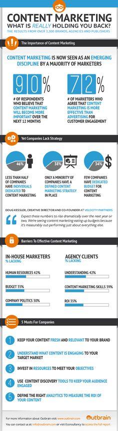 ¿Por qué no usas marketing de contenidos? #infografia #infographic #marketing