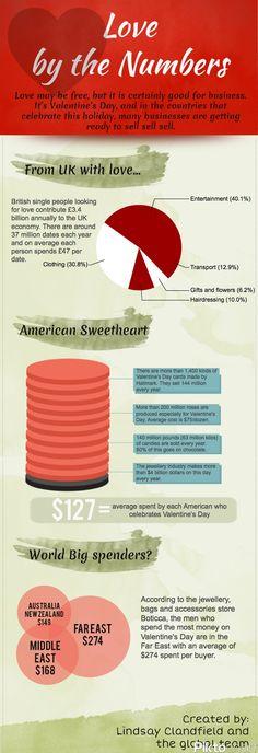 Valentine's infographic
