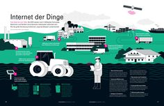 """Internet of things. Connected farming. Double page spread for """"Mittelstand – DIE MACHER"""", published by Deutsche Telekom.   - Illustration by Axel Pfaender for Deutsche Telekom."""