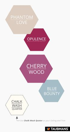 1000 images about dining rooms and kitchens on pinterest for Lrv paint color chart