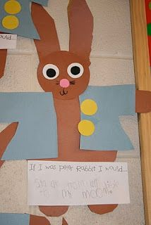 """Easter bunny- using Peter Rabbit.  Writing: """"If I were Peter Rabbit, I would..."""" And other ideas"""