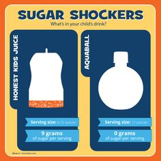 Public health officials call soda and youth-oriented drinks liquid candy. Do you know how much sugar is in your kids drinks? Get the complete picture here!