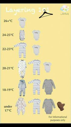 Fantastic baby arrival detail are offered on our internet site. look at this and you wont be sorry you did. Newborn Baby Tips, Baby Baby, Baby Information, Baby Care Tips, Preparing For Baby, Fantastic Baby, Baby Arrival, Baby Development, Baby Health