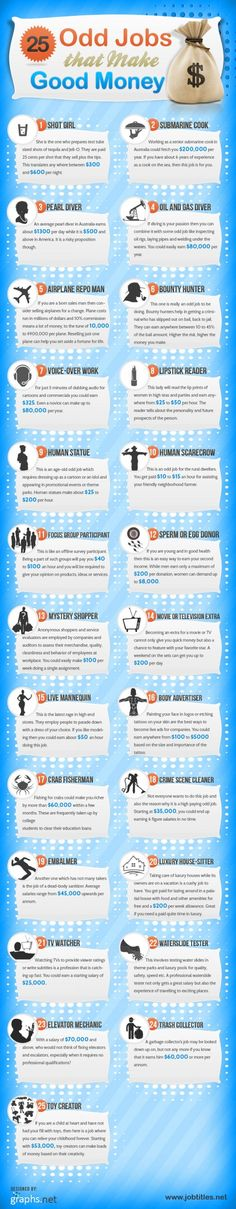Ever wonder how much money a human scarecrow makes? Did you know you could make money as a TV watcher?  This infographic gives you all the info you need about the 25 oddest jobs, that surprisingly make good money.  Odd jobs provide an excellent opportunity for job seekers to make good money, as they have less competition. Besides making huge bucks, you might find yourself a viable career. From Job Titles.