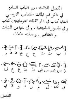 Ancient Alphabets Explained Jason Colavito In 2021 Ancient Alphabets Islam Facts Alphabet