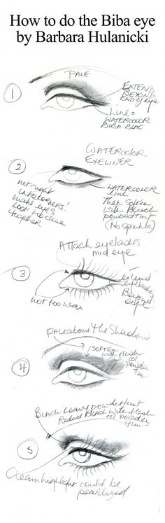 The Biba Eye, late 1960s eye makeup by Barbara Hulanicki.