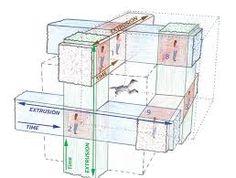 interstellar tesseract set: Making complex concepts tangable. Nolan Christopher, Physics Lab, 5th Dimension, Space Architecture, Film Music Books, Adolescence, Astronomy, Decorative Boxes, Tecnologia