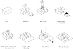 NL architects garden house diagrams
