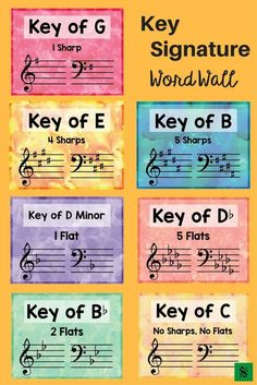 These beautiful, watercolor key signature posters will brighten the walls of your band room, choir room, orchestra room or elementary music room! If you are looking for music decor or music theory products, this is for you! They can also be used as key si Music Theory Games, Music Theory Worksheets, Rhythm Games, Music Games, Music Word Walls, Music Words, Piano Lessons, Music Lessons, Choir Room