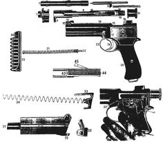 Steyr Hahn Model 1911 Semi-Automatic PistolLoading that