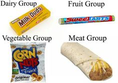 Food groups (as defined by California Man).