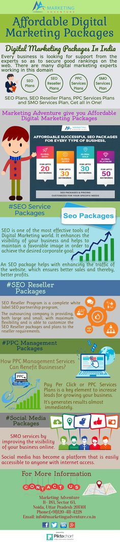 Digital Marketing Packages In India- We are the best Digital Marketing Agency who gives you affordable plans  Digital Marketing like SEO Plans, SEO Reseller Plans, PPC Services Plans and SMO Services Plan, Get all in one platform.