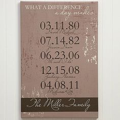 Personalized Canvas Art - Special Dates - Small - Anniversary Gifts