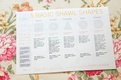 That is what I needed to get creative with my own stitch pattern ideas.  5 Basic Circular Shawl Shapes Cheat Sheet / courtesy Derya Davenport on Ravelry