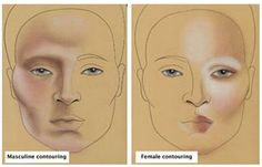 tutorial: makeup- how to contour/highlight masculine/feminine facial features