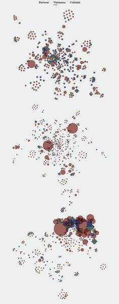 Crime in Northern Italy - A visual exploration on Behance - Groups Voir le travail entier Information Visualization, Data Visualization, Map Design, Graphic Design, Crime Data, Typography Drawing, Visual Map, Exploration, Charts And Graphs
