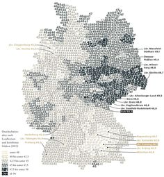 """The average age in Germany according to the latest issue of """"die Zeit"""""""