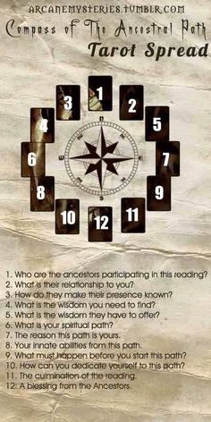 Compass of the Ancestral Path tarot spread