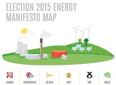 #energysuppliers Election 2015 Energy Manifesto Map - With less than a week to go until polling day, the election is still too close to call. With stunts and sound bites (and even selfies) grabbing the headlines, it can be tricky at times to decipher what each party is actually saying on specific policies. Visit for more info: https://www.ovoenergy.com/blog/business/election-2015-energy-manifesto-map/