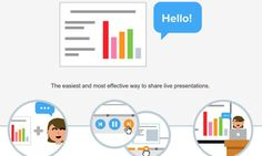 Presentious es una herramienta web gratuita para crear presentaciones con detalladas narraciones de voz, la fórmula ideal para hacerlas más comprensibles.