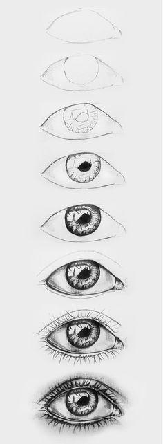 как нарисовать глаза поэтапно
