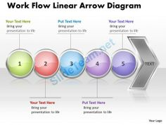 Arrow timeline powerpoint template is a free ppt template with a business powerpoint templates work flow linear arrow diagram sales ppt slides 5 stages toneelgroepblik Gallery