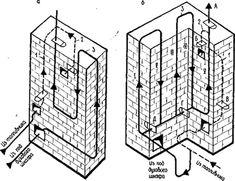 Отопительный щиток из кирпича – порядовка для сборки 5