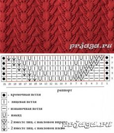 prjaga.ru