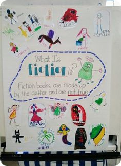 fiction anchor chart - the kids added their own fiction characters to it. Readers Workshop, Writer Workshop, Kindergarten Literacy, Literacy Activities, Sight Words, Fiction Anchor Chart, Reading Anchor Charts, First Grade Reading, Teaching Reading