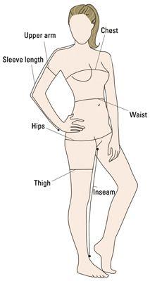 como obtener sus medidas corporales