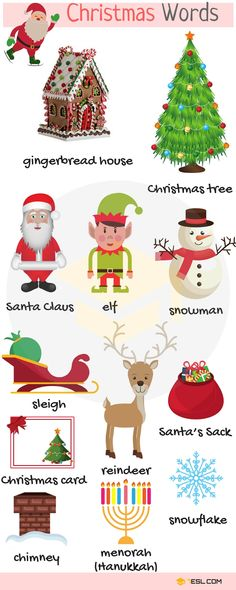 0shares There are a lot of Christmas vocabulary can be used with or without the word 'Christmas'… Christmas is an annual festival …