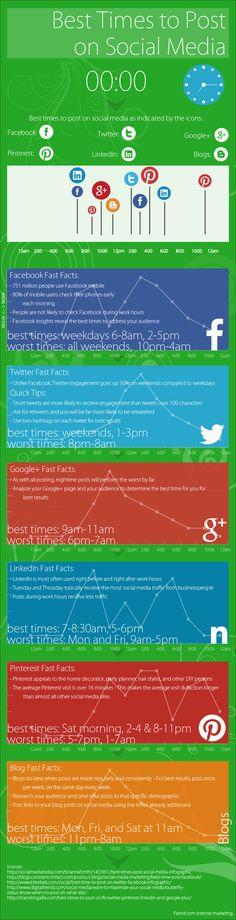 [infographic] Wanneer kun je het beste berichten plaatsen op Social Media?