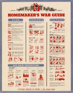 Homemaker's War Guide. Chart with columns providing illustrated suggestions for supporting the war effort. United States. Office of War Information. 1942.