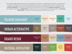 Best Interior Paint Colors: Choosing Indoor Paint Color Schemes