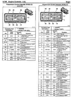 2004 pcm wiring diagram pinout chevy trailblazer trailblazer ss rh 207 246 81 240 2004 Chevrolet Trailblazer Radio Wiring 2004 Trailblazer Wiring Schematic