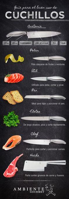 Darle un buen uso a tus cuchillos, te segura que tengan una mejor calidad por más tiempo #Guide #Knives Cooking Tools, Cooking Recipes, Healthy Recipes, Cooking Utensils, Culinary Arts, Kitchen Hacks, Food Truck, Food Hacks, Wine Recipes