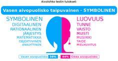 Vastaukseni: 【Vasen aivopuolisko (56%) : Oikea aivopuolisko (44%)】(Vasen aivopuolisko taipuvainen · SYMBOLINEN)