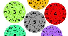 9 And 10, Knowledge, Multiplication Times Table, Math Worksheets, Teaching Math, Literacy Activities, Poster, Games, School