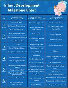 Infant Development Milestones