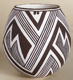 Native American-Pottery Styles-Page 1