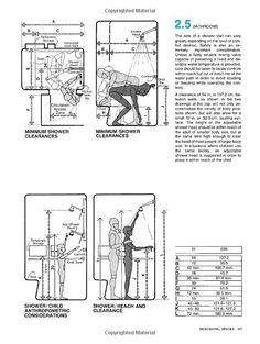 pdf Operations Research: Lineare Planungsrechnung, Netzplantechnik,